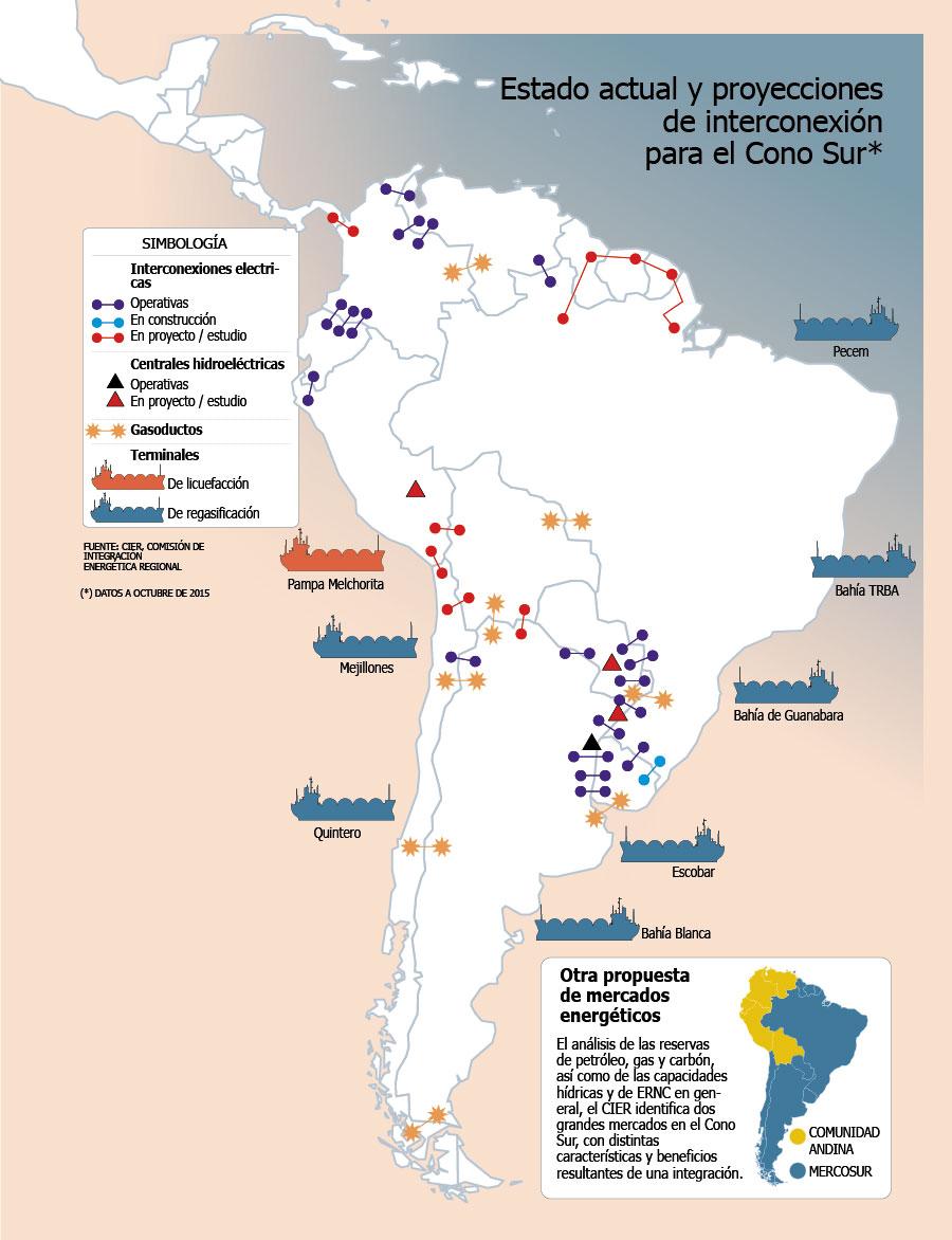 Portal Escort Chile portalescort Twitter