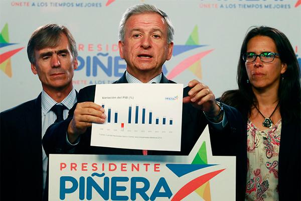 """Comando de Sebastián Piñera calcula en US$ 40.000 millones el programa de Guillier: """"Es irrealizable"""""""